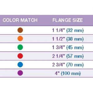 color-chart-ostomy